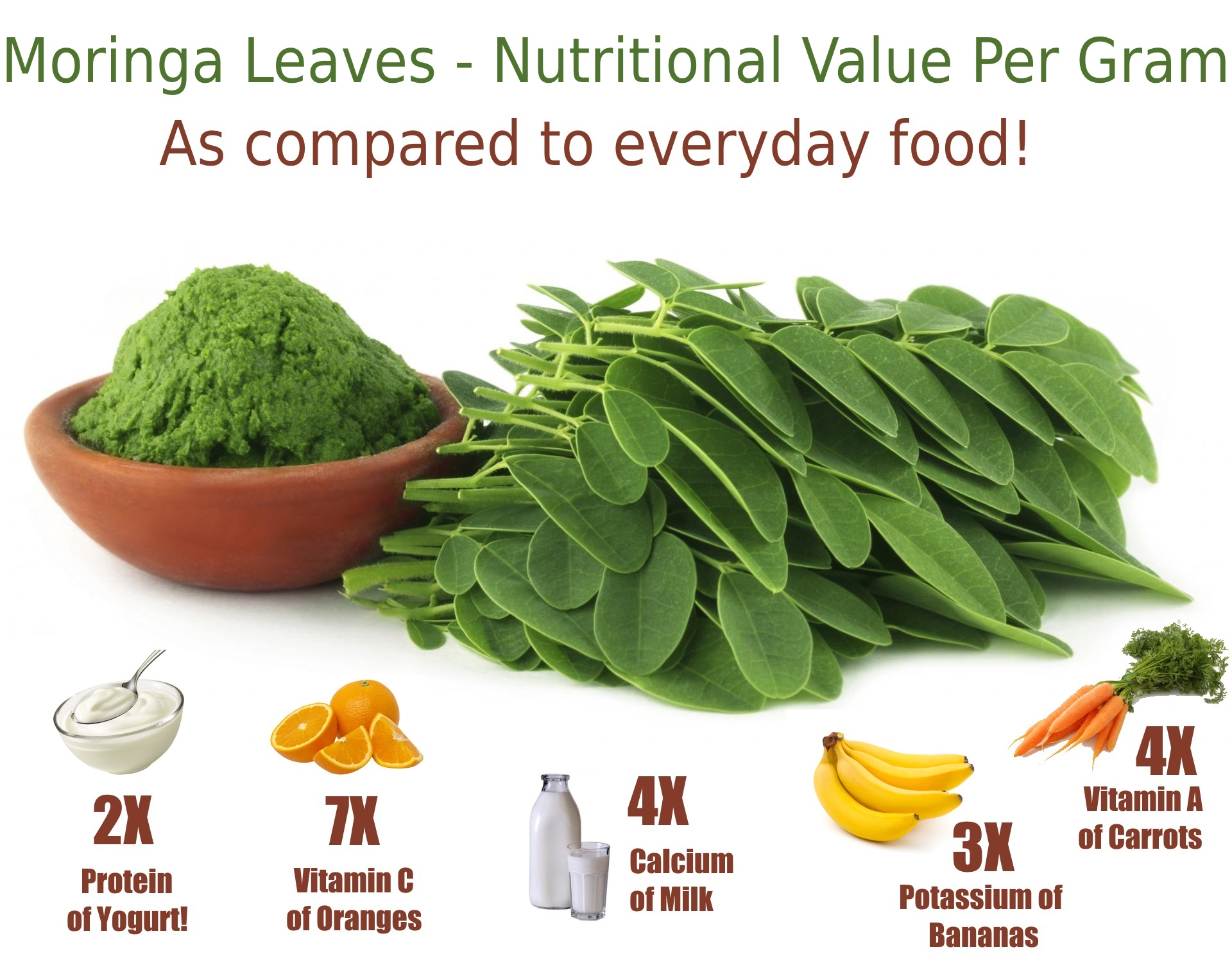 health-benefits-of-moringa-leaves-and-seeds
